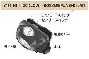 Chi tiết DOP-HD303S